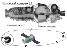 L-1 spacecraft diagram & flight path
